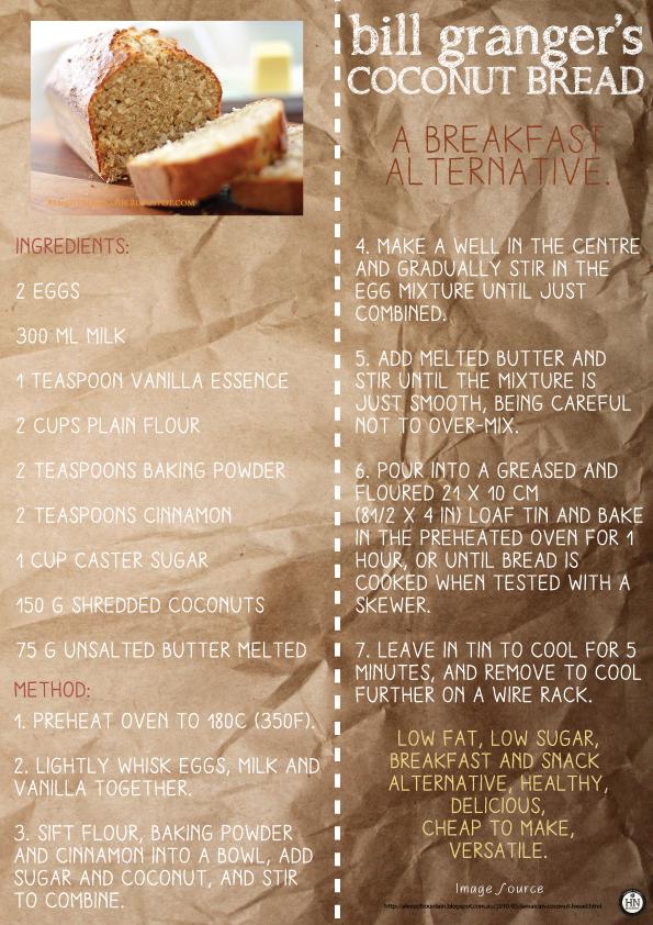 Healthy Breakfast Recipe!